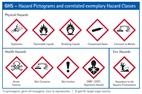 Nguyên tắc an toàn khi làm việc với hóa chất