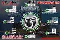 Camera PRC-208IPWD 2.0