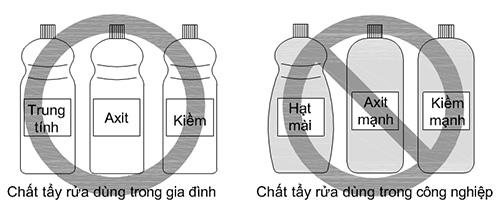 chat-tay-rua-chau-rua-mat-toto