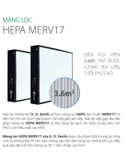 Màng lọc HEPA MERV17