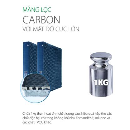 Màng lọc Carbon với mật độ cực lớn
