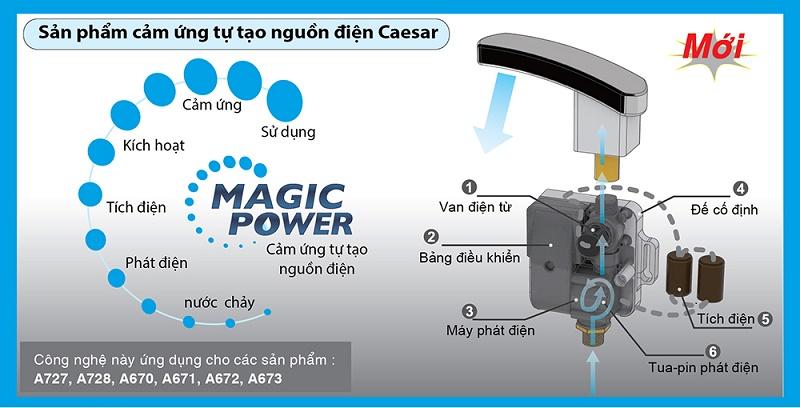cong-nghe-tu-tao-nguon-dien-caesar